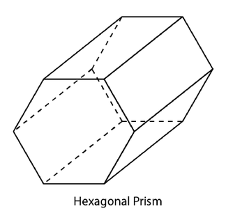 3 dimensional geometry for 3 dimensional cube template